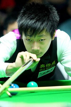 Lyu Haotain